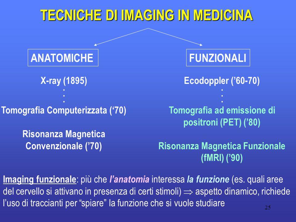 25 X-ray (1895). Tomografia Computerizzata (70) Risonanza Magnetica Convenzionale (70) Ecodoppler (60-70). Tomografia ad emissione di positroni (PET)