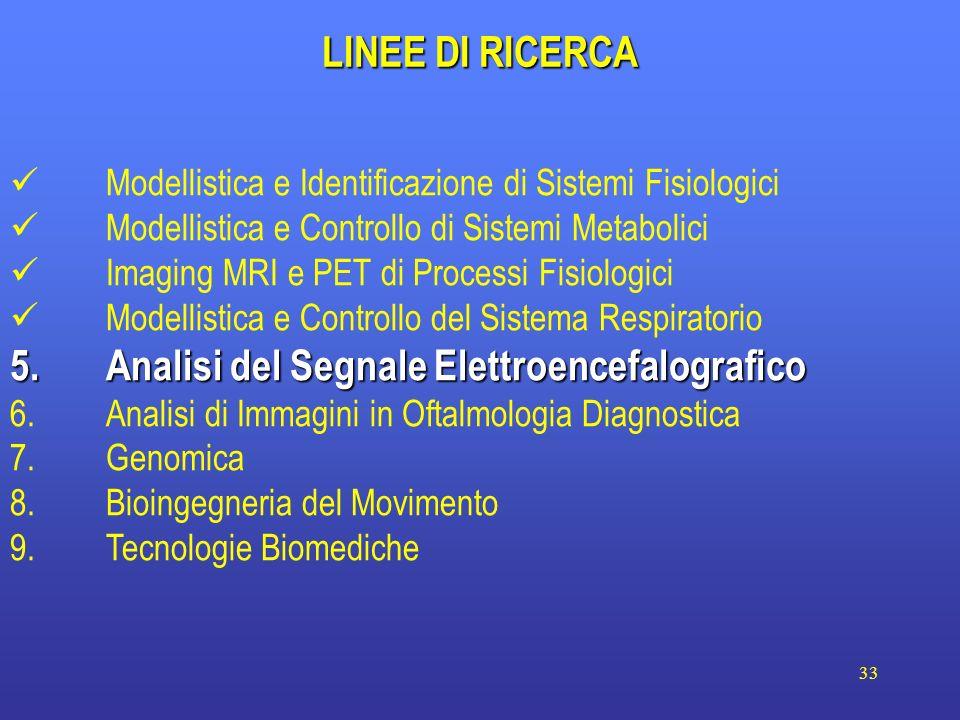 33 LINEE DI RICERCA Modellistica e Identificazione di Sistemi Fisiologici Modellistica e Controllo di Sistemi Metabolici Imaging MRI e PET di Processi