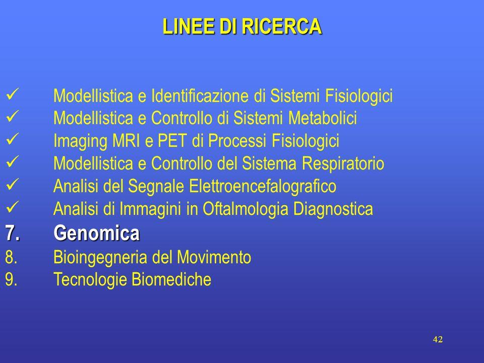 42 LINEE DI RICERCA Modellistica e Identificazione di Sistemi Fisiologici Modellistica e Controllo di Sistemi Metabolici Imaging MRI e PET di Processi