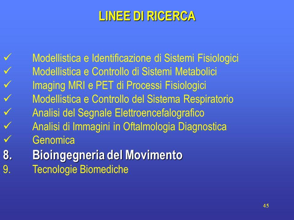 45 LINEE DI RICERCA Modellistica e Identificazione di Sistemi Fisiologici Modellistica e Controllo di Sistemi Metabolici Imaging MRI e PET di Processi