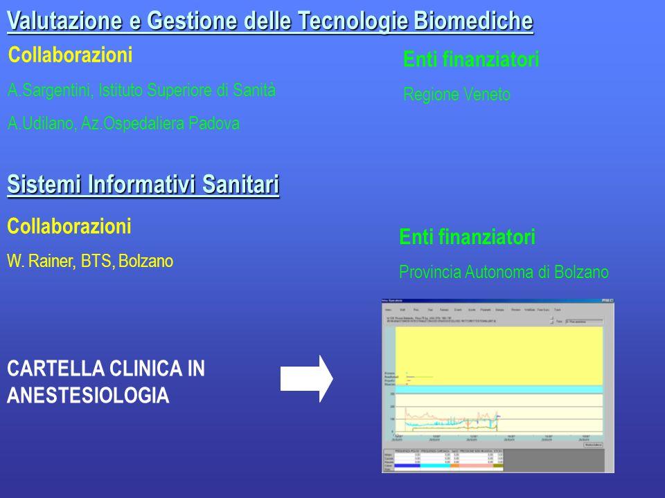 50 Valutazione e Gestione delle Tecnologie Biomediche Collaborazioni A.Sargentini, Istituto Superiore di Sanità A.Udilano, Az.Ospedaliera Padova Enti