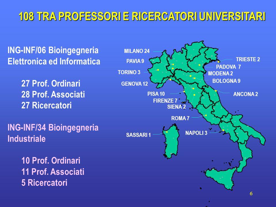 6 ING-INF/06 Bioingegneria Elettronica ed Informatica 27 Prof. Ordinari 28 Prof. Associati 27 Ricercatori ING-INF/34 Bioingegneria Industriale 10 Prof
