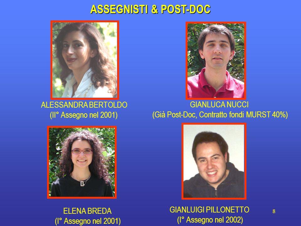 8 ASSEGNISTI & POST-DOC ALESSANDRA BERTOLDO (II° Assegno nel 2001) GIANLUCA NUCCI (Già Post-Doc, Contratto fondi MURST 40%) ELENA BREDA (I° Assegno ne