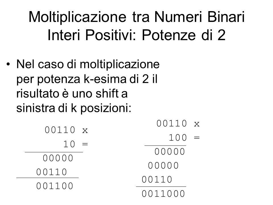 Moltiplicazione tra Numeri Binari Interi Positivi: Potenze di 2 Nel caso di moltiplicazione per potenza k-esima di 2 il risultato è uno shift a sinist