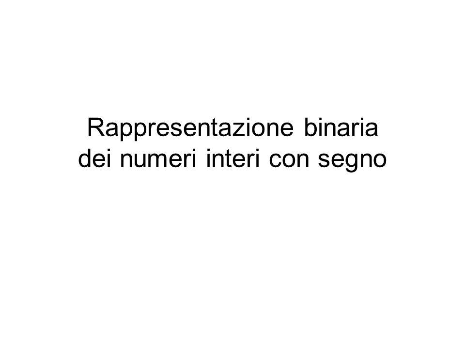Rappresentazione binaria dei numeri interi con segno