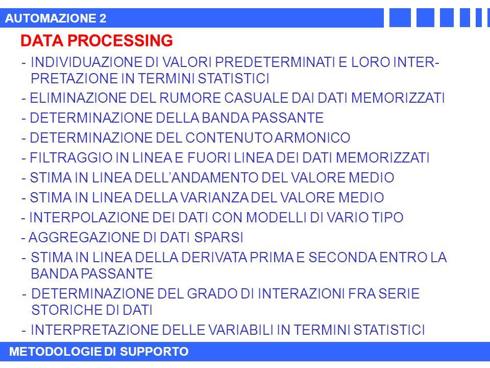 AUTOMAZIONE 2 METODOLOGIE DI SUPPORTO DATA PROCESSING - ELIMINAZIONE DEL RUMORE CASUALE DAI DATI MEMORIZZATI - DETERMINAZIONE DELLA BANDA PASSANTE - DETERMINAZIONE DEL CONTENUTO ARMONICO - FILTRAGGIO IN LINEA E FUORI LINEA DEI DATI MEMORIZZATI - STIMA IN LINEA DELLANDAMENTO DEL VALORE MEDIO - STIMA IN LINEA DELLA DERIVATA PRIMA E SECONDA ENTRO LA BANDA PASSANTE - STIMA IN LINEA DELLA VARIANZA DEL VALORE MEDIO - INDIVIDUAZIONE DI VALORI PREDETERMINATI E LORO INTER- PRETAZIONE IN TERMINI STATISTICI - DETERMINAZIONE DEL GRADO DI INTERAZIONI FRA SERIE STORICHE DI DATI - INTERPRETAZIONE DELLE VARIABILI IN TERMINI STATISTICI - INTERPOLAZIONE DEI DATI CON MODELLI DI VARIO TIPO - AGGREGAZIONE DI DATI SPARSI