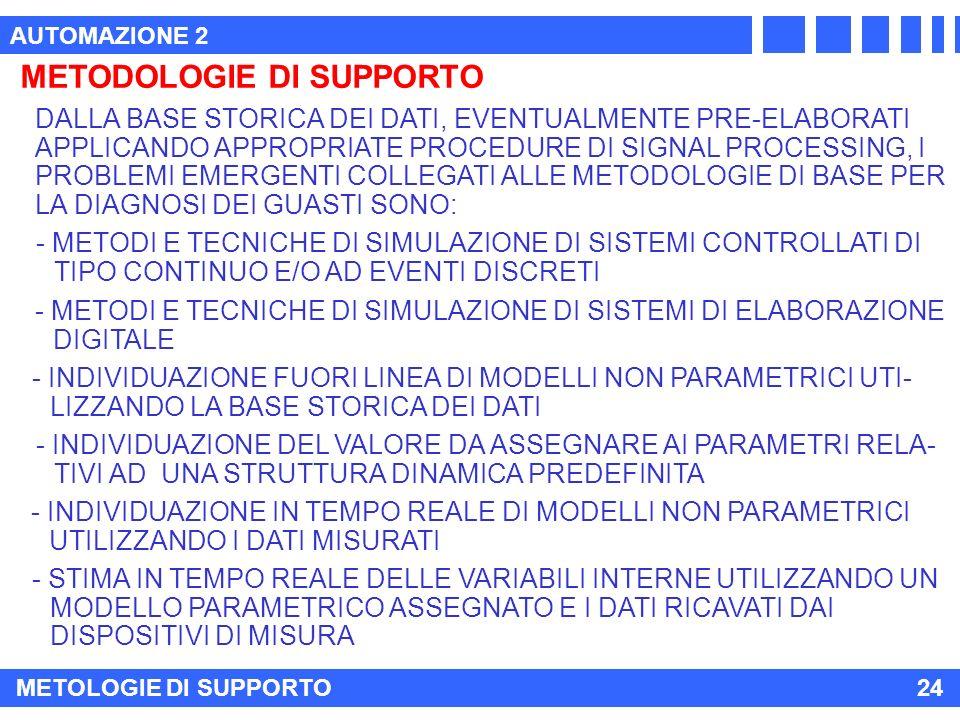 AUTOMAZIONE 2 METOLOGIE DI SUPPORTO24 METODOLOGIE DI SUPPORTO - INDIVIDUAZIONE DEL VALORE DA ASSEGNARE AI PARAMETRI RELA- TIVI AD UNA STRUTTURA DINAMICA PREDEFINITA DALLA BASE STORICA DEI DATI, EVENTUALMENTE PRE-ELABORATI APPLICANDO APPROPRIATE PROCEDURE DI SIGNAL PROCESSING, I PROBLEMI EMERGENTI COLLEGATI ALLE METODOLOGIE DI BASE PER LA DIAGNOSI DEI GUASTI SONO: - INDIVIDUAZIONE FUORI LINEA DI MODELLI NON PARAMETRICI UTI- LIZZANDO LA BASE STORICA DEI DATI - INDIVIDUAZIONE IN TEMPO REALE DI MODELLI NON PARAMETRICI UTILIZZANDO I DATI MISURATI - STIMA IN TEMPO REALE DELLE VARIABILI INTERNE UTILIZZANDO UN MODELLO PARAMETRICO ASSEGNATO E I DATI RICAVATI DAI DISPOSITIVI DI MISURA - METODI E TECNICHE DI SIMULAZIONE DI SISTEMI CONTROLLATI DI TIPO CONTINUO E/O AD EVENTI DISCRETI - METODI E TECNICHE DI SIMULAZIONE DI SISTEMI DI ELABORAZIONE DIGITALE