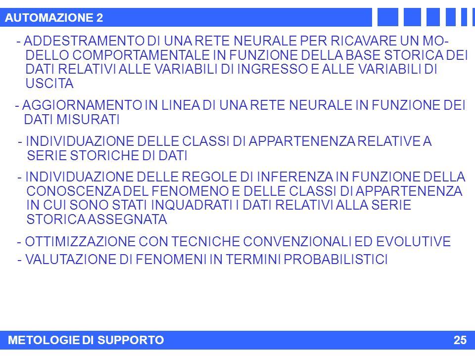 AUTOMAZIONE 2 METOLOGIE DI SUPPORTO25 - INDIVIDUAZIONE DELLE CLASSI DI APPARTENENZA RELATIVE A SERIE STORICHE DI DATI - INDIVIDUAZIONE DELLE REGOLE DI INFERENZA IN FUNZIONE DELLA CONOSCENZA DEL FENOMENO E DELLE CLASSI DI APPARTENENZA IN CUI SONO STATI INQUADRATI I DATI RELATIVI ALLA SERIE STORICA ASSEGNATA - OTTIMIZZAZIONE CON TECNICHE CONVENZIONALI ED EVOLUTIVE - ADDESTRAMENTO DI UNA RETE NEURALE PER RICAVARE UN MO- DELLO COMPORTAMENTALE IN FUNZIONE DELLA BASE STORICA DEI DATI RELATIVI ALLE VARIABILI DI INGRESSO E ALLE VARIABILI DI USCITA - AGGIORNAMENTO IN LINEA DI UNA RETE NEURALE IN FUNZIONE DEI DATI MISURATI - VALUTAZIONE DI FENOMENI IN TERMINI PROBABILISTICI
