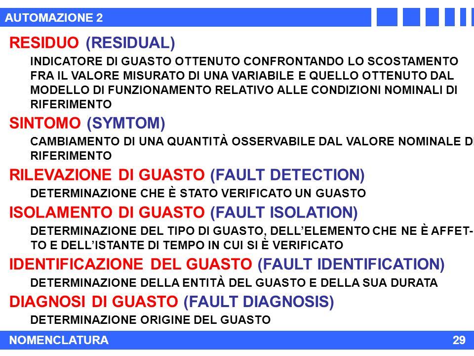 AUTOMAZIONE 2 NOMENCLATURA29 RESIDUO (RESIDUAL) SINTOMO (SYMTOM) INDICATORE DI GUASTO OTTENUTO CONFRONTANDO LO SCOSTAMENTO FRA IL VALORE MISURATO DI UNA VARIABILE E QUELLO OTTENUTO DAL MODELLO DI FUNZIONAMENTO RELATIVO ALLE CONDIZIONI NOMINALI DI RIFERIMENTO CAMBIAMENTO DI UNA QUANTITÀ OSSERVABILE DAL VALORE NOMINALE DI RIFERIMENTO RILEVAZIONE DI GUASTO (FAULT DETECTION) ISOLAMENTO DI GUASTO (FAULT ISOLATION) DETERMINAZIONE CHE È STATO VERIFICATO UN GUASTO DETERMINAZIONE DEL TIPO DI GUASTO, DELLELEMENTO CHE NE È AFFET- TO E DELLISTANTE DI TEMPO IN CUI SI È VERIFICATO IDENTIFICAZIONE DEL GUASTO (FAULT IDENTIFICATION) DETERMINAZIONE DELLA ENTITÀ DEL GUASTO E DELLA SUA DURATA DIAGNOSI DI GUASTO (FAULT DIAGNOSIS) DETERMINAZIONE ORIGINE DEL GUASTO