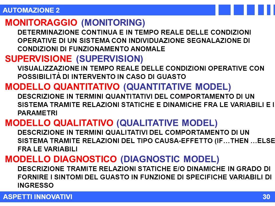 AUTOMAZIONE 2 ASPETTI INNOVATIVI30 DETERMINAZIONE CONTINUA E IN TEMPO REALE DELLE CONDIZIONI OPERATIVE DI UN SISTEMA CON INDIVIDUAZIONE SEGNALAZIONE DI CONDIZIONI DI FUNZIONAMENTO ANOMALE MONITORAGGIO (MONITORING) VISUALIZZAZIONE IN TEMPO REALE DELLE CONDIZIONI OPERATIVE CON POSSIBILITÀ DI INTERVENTO IN CASO DI GUASTO SUPERVISIONE (SUPERVISION) DESCRIZIONE IN TERMINI QUANTITATIVI DEL COMPORTAMENTO DI UN SISTEMA TRAMITE RELAZIONI STATICHE E DINAMICHE FRA LE VARIABILI E I PARAMETRI MODELLO QUANTITATIVO (QUANTITATIVE MODEL) DESCRIZIONE IN TERMINI QUALITATIVI DEL COMPORTAMENTO DI UN SISTEMA TRAMITE RELAZIONI DEL TIPO CAUSA-EFFETTO (IF…THEN …ELSE) FRA LE VARIABILI MODELLO QUALITATIVO (QUALITATIVE MODEL) DESCRIZIONE TRAMITE RELAZIONI STATICHE E/O DINAMICHE IN GRADO DI FORNIRE I SINTOMI DEL GUASTO IN FUNZIONE DI SPECIFICHE VARIABILI DI INGRESSO MODELLO DIAGNOSTICO (DIAGNOSTIC MODEL)