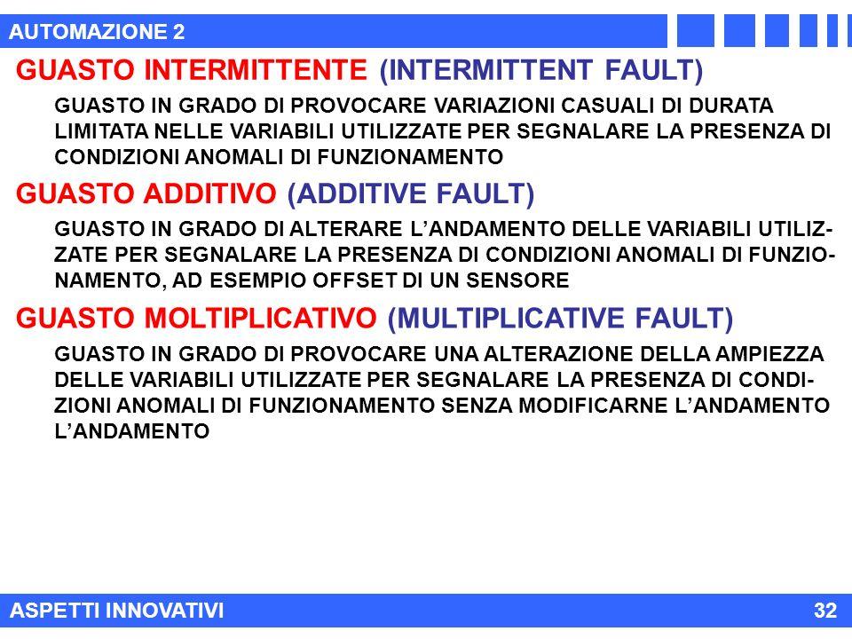 AUTOMAZIONE 2 ASPETTI INNOVATIVI32 GUASTO IN GRADO DI PROVOCARE VARIAZIONI CASUALI DI DURATA LIMITATA NELLE VARIABILI UTILIZZATE PER SEGNALARE LA PRESENZA DI CONDIZIONI ANOMALI DI FUNZIONAMENTO GUASTO INTERMITTENTE (INTERMITTENT FAULT) GUASTO ADDITIVO (ADDITIVE FAULT) GUASTO IN GRADO DI ALTERARE LANDAMENTO DELLE VARIABILI UTILIZ- ZATE PER SEGNALARE LA PRESENZA DI CONDIZIONI ANOMALI DI FUNZIO- NAMENTO, AD ESEMPIO OFFSET DI UN SENSORE GUASTO MOLTIPLICATIVO (MULTIPLICATIVE FAULT) GUASTO IN GRADO DI PROVOCARE UNA ALTERAZIONE DELLA AMPIEZZA DELLE VARIABILI UTILIZZATE PER SEGNALARE LA PRESENZA DI CONDI- ZIONI ANOMALI DI FUNZIONAMENTO SENZA MODIFICARNE LANDAMENTO LANDAMENTO