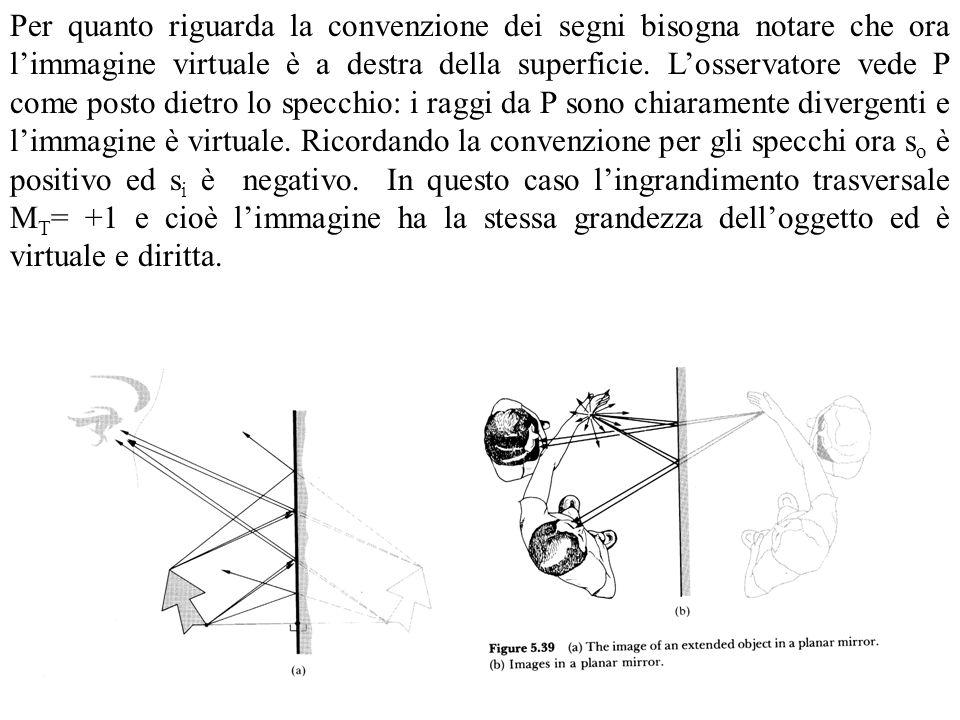 Per quanto riguarda la convenzione dei segni bisogna notare che ora limmagine virtuale è a destra della superficie. Losservatore vede P come posto die