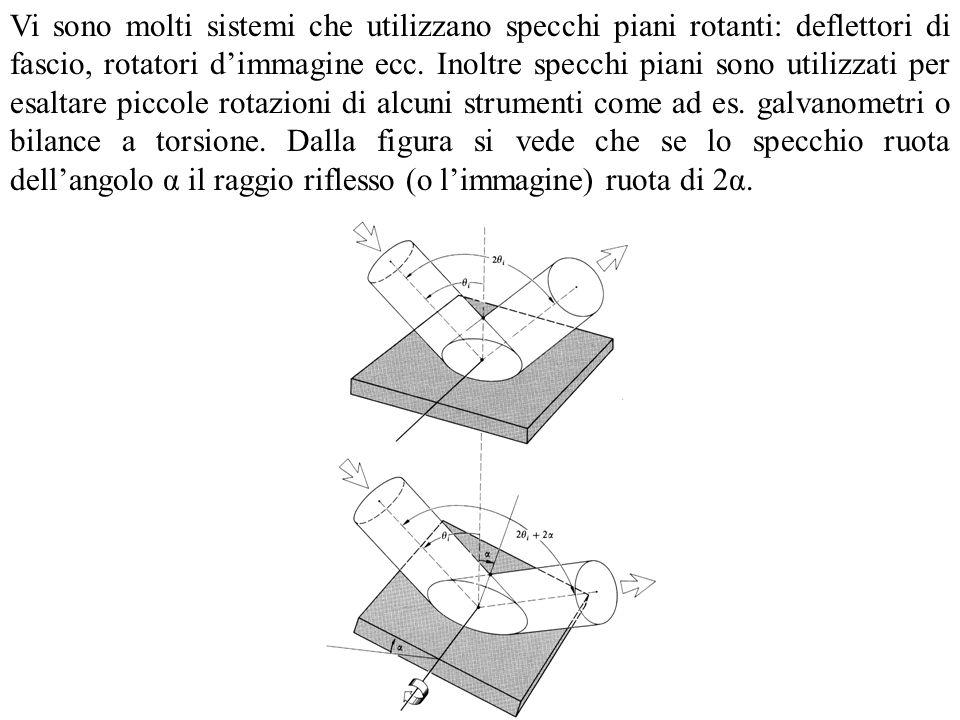 Vi sono molti sistemi che utilizzano specchi piani rotanti: deflettori di fascio, rotatori dimmagine ecc. Inoltre specchi piani sono utilizzati per es
