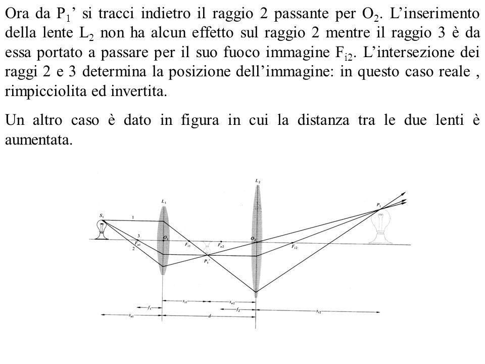 Ora da P 1 si tracci indietro il raggio 2 passante per O 2. Linserimento della lente L 2 non ha alcun effetto sul raggio 2 mentre il raggio 3 è da ess