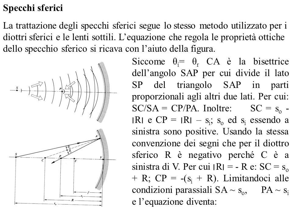 Vi sono molti sistemi che utilizzano specchi piani rotanti: deflettori di fascio, rotatori dimmagine ecc.