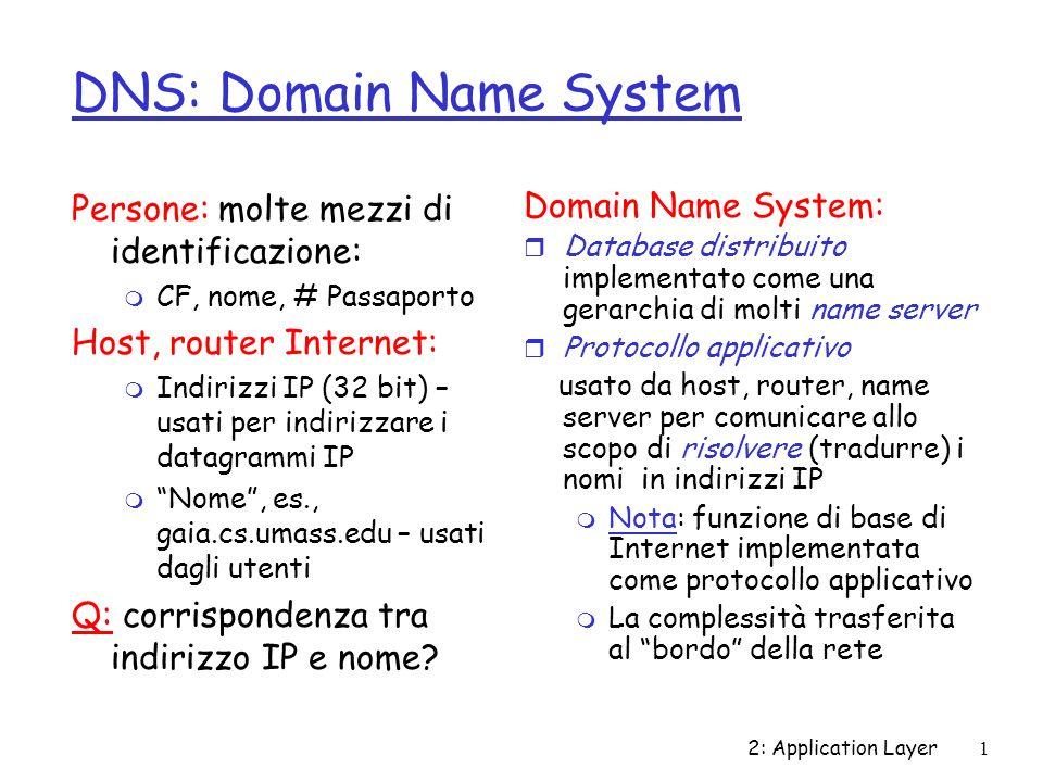 2: Application Layer1 DNS: Domain Name System Persone: molte mezzi di identificazione: m CF, nome, # Passaporto Host, router Internet: m Indirizzi IP (32 bit) – usati per indirizzare i datagrammi IP m Nome, es., gaia.cs.umass.edu – usati dagli utenti Q: corrispondenza tra indirizzo IP e nome.