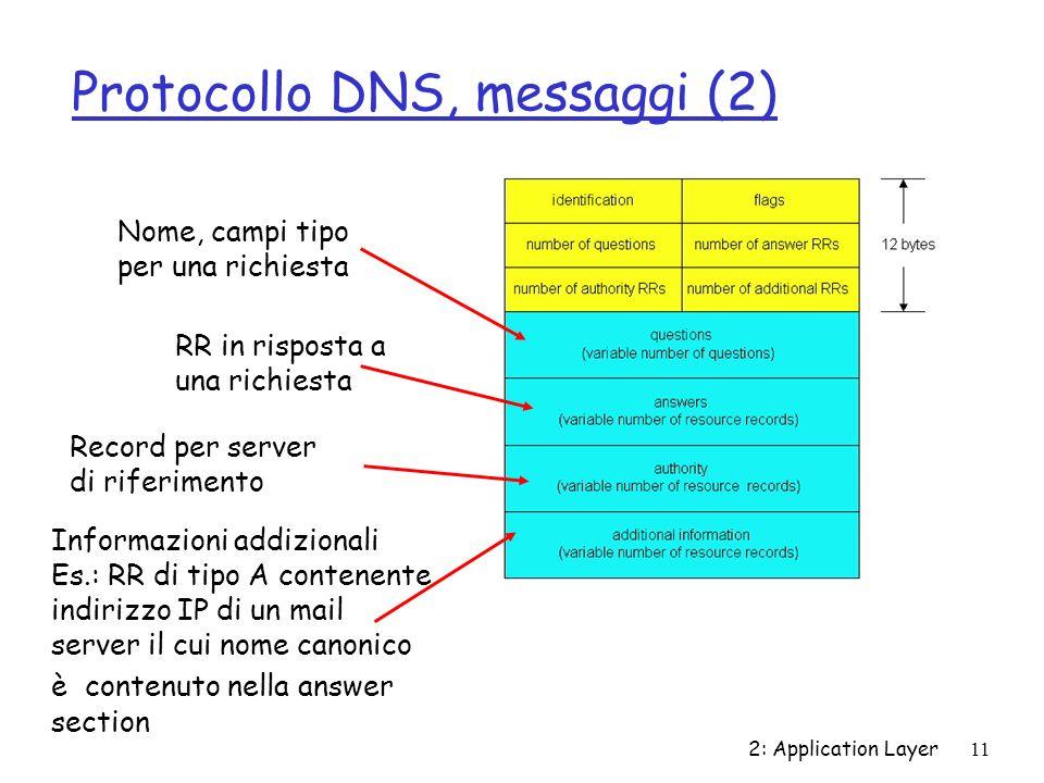 2: Application Layer11 Protocollo DNS, messaggi (2) Nome, campi tipo per una richiesta RR in risposta a una richiesta Record per server di riferimento Informazioni addizionali Es.: RR di tipo A contenente indirizzo IP di un mail server il cui nome canonico è contenuto nella answer section