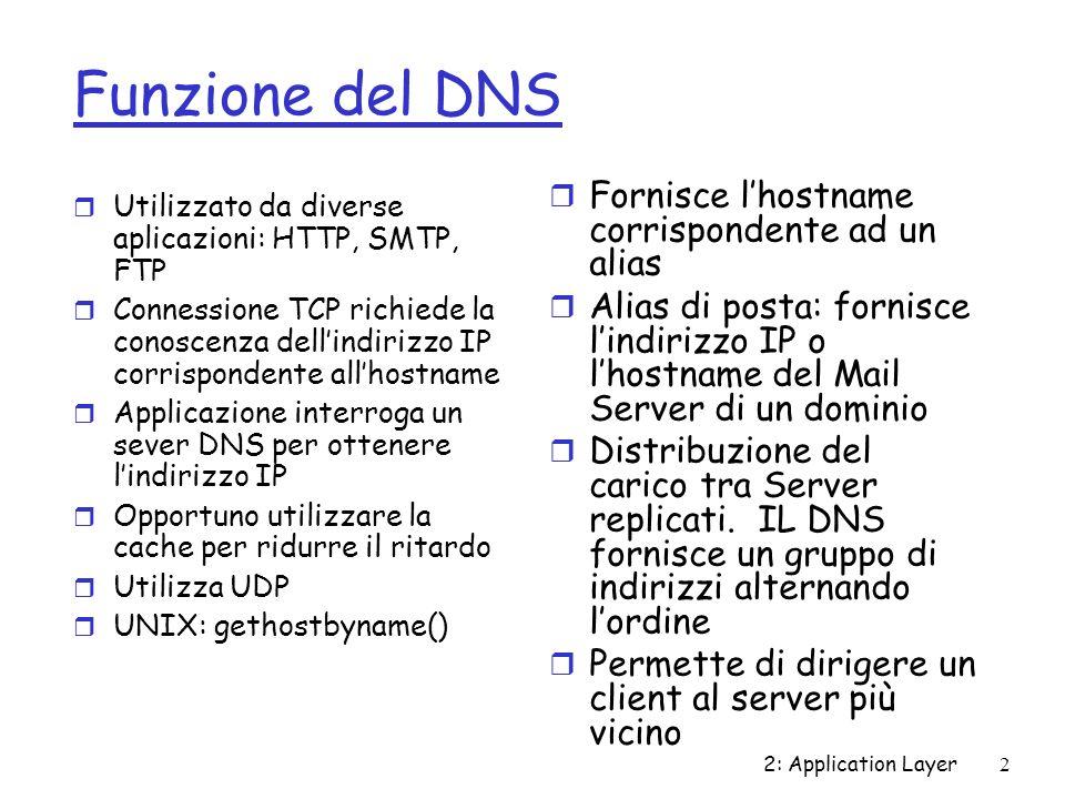 2: Application Layer2 Funzione del DNS r Utilizzato da diverse aplicazioni: HTTP, SMTP, FTP r Connessione TCP richiede la conoscenza dellindirizzo IP corrispondente allhostname r Applicazione interroga un sever DNS per ottenere lindirizzo IP r Opportuno utilizzare la cache per ridurre il ritardo r Utilizza UDP r UNIX: gethostbyname() r Fornisce lhostname corrispondente ad un alias r Alias di posta: fornisce lindirizzo IP o lhostname del Mail Server di un dominio r Distribuzione del carico tra Server replicati.