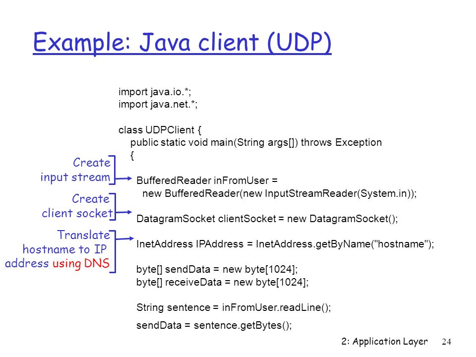 2: Application Layer24 Example: Java client (UDP) import java.io.*; import java.net.*; class UDPClient { public static void main(String args[]) throws