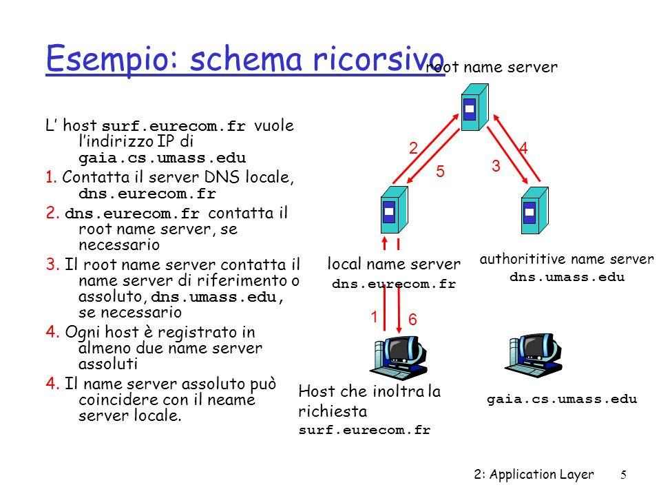 2: Application Layer6 Esempio (2) Root name server: r Può non essere a conoscenza di un name server di riferimento r Può tuttavia conoscere un name server intermedio che contatta per avere raggiungere quello di riferimento Host che inoltra la richiesta surf.eurecom.fr gaia.cs.umass.edu root name server local name server dns.eurecom.fr 1 2 3 4 5 6 Name server di riferimento dns.cs.umass.edu Name server intermedio dns.umass.edu 7 8