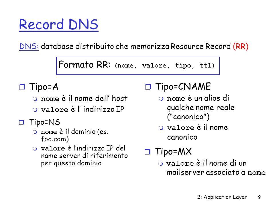 2: Application Layer10 Protocollo DNS, messaggi Protocollo DNS : messaggi di richiesta (query) e risposta (reply), client server Header di messaggio r identification: numero a 16 bit per la richiesta, la risposta usa lo stesso numero r flags: m Richiesta o risposta m Chiesta la ricorsione (Q) m Ricorsione disponibile (R) m Il server che risponde è di riferimento per la richiesta (R) Nota: richiesta e risposta hanno lo stesso formato
