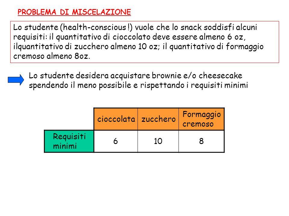 Lo studente desidera acquistare brownie e/o cheesecake spendendo il meno possibile e rispettando i requisiti minimi cioccolatazucchero Formaggio cremo