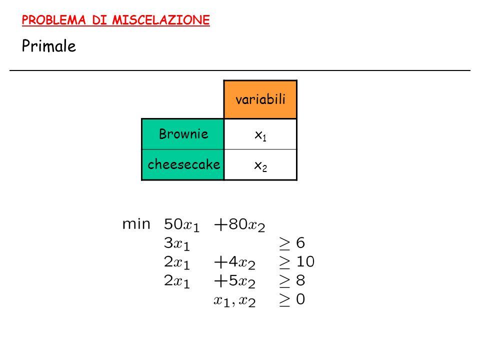 PROBLEMA DI MISCELAZIONE Primale variabili Browniex1x1 cheesecakex2x2