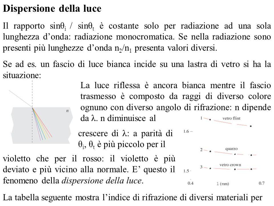 Dispersione della luce Il rapporto sinθ i / sinθ t è costante solo per radiazione ad una sola lunghezza donda: radiazione monocromatica. Se nella radi