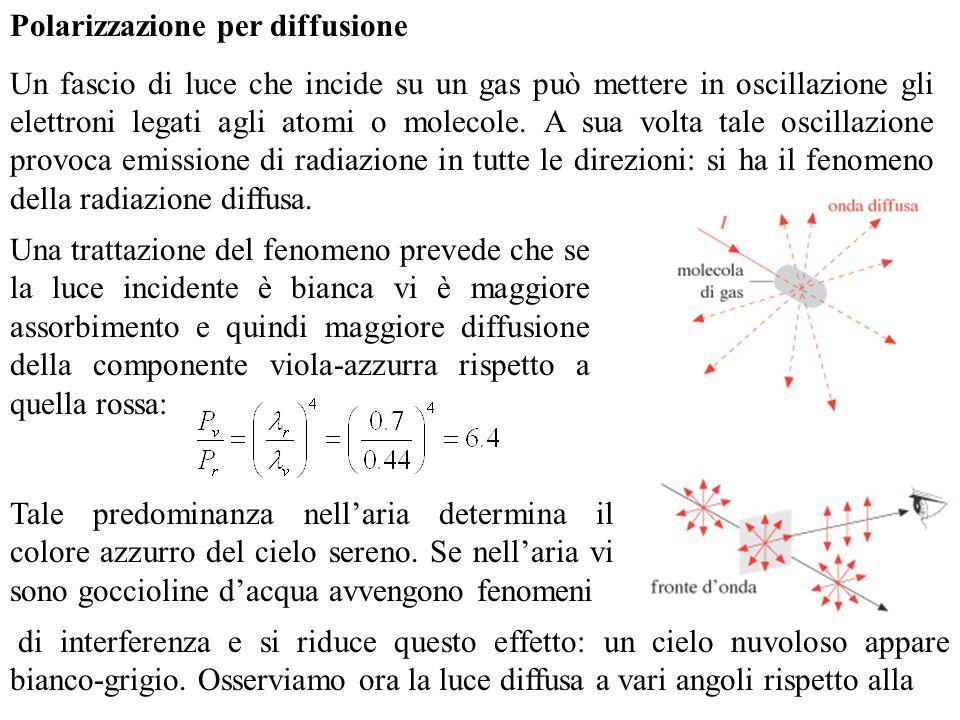 Polarizzazione per diffusione Un fascio di luce che incide su un gas può mettere in oscillazione gli elettroni legati agli atomi o molecole. A sua vol