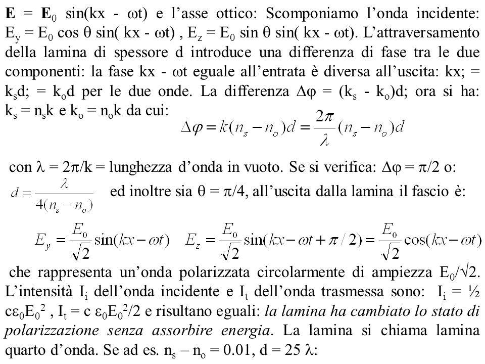 E = E 0 sin(kx - t) e lasse ottico: Scomponiamo londa incidente: E y = E 0 cos sin( kx - t), E z = E 0 sin sin( kx - t). Lattraversamento della lamina
