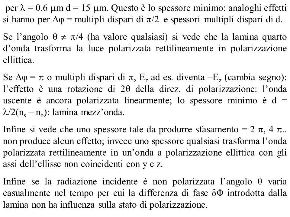 per = 0.6 m d = 15 m. Questo è lo spessore minimo: analoghi effetti si hanno per = multipli dispari di /2 e spessori multipli dispari di d. Se langolo