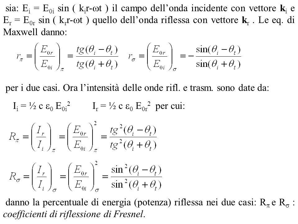 I coefficienti R e R sono funzione di i perché t si ricava dalla legge di Snell: sin t = sin i /n se la luce proviene dallaria: n = 1 e si riflette su un mezzo trasparente con indice n.