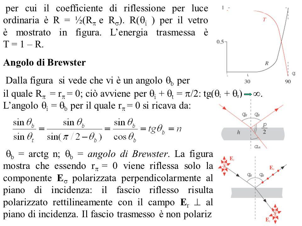 il quale R = r = 0; ciò avviene per i + t = /2: tg( i + t ). Langolo i = b per il quale r = 0 si ricava da: b = arctg n; b = angolo di Brewster. La fi