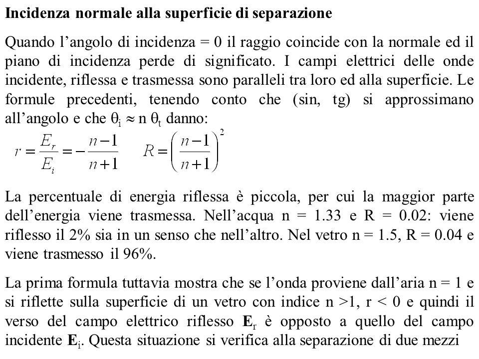 Incidenza normale alla superficie di separazione Quando langolo di incidenza = 0 il raggio coincide con la normale ed il piano di incidenza perde di s