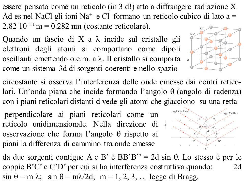 in altre direzioni il fascio è soppresso o fortemente attenuato come nei reticoli.
