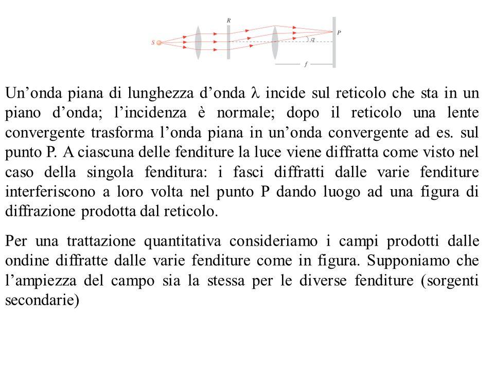 Consideriamo i campi elettrici delle onde che si propagano lungo la direzione e calcoliamo le differenze di cammino su un piano PQ perpendicolare.