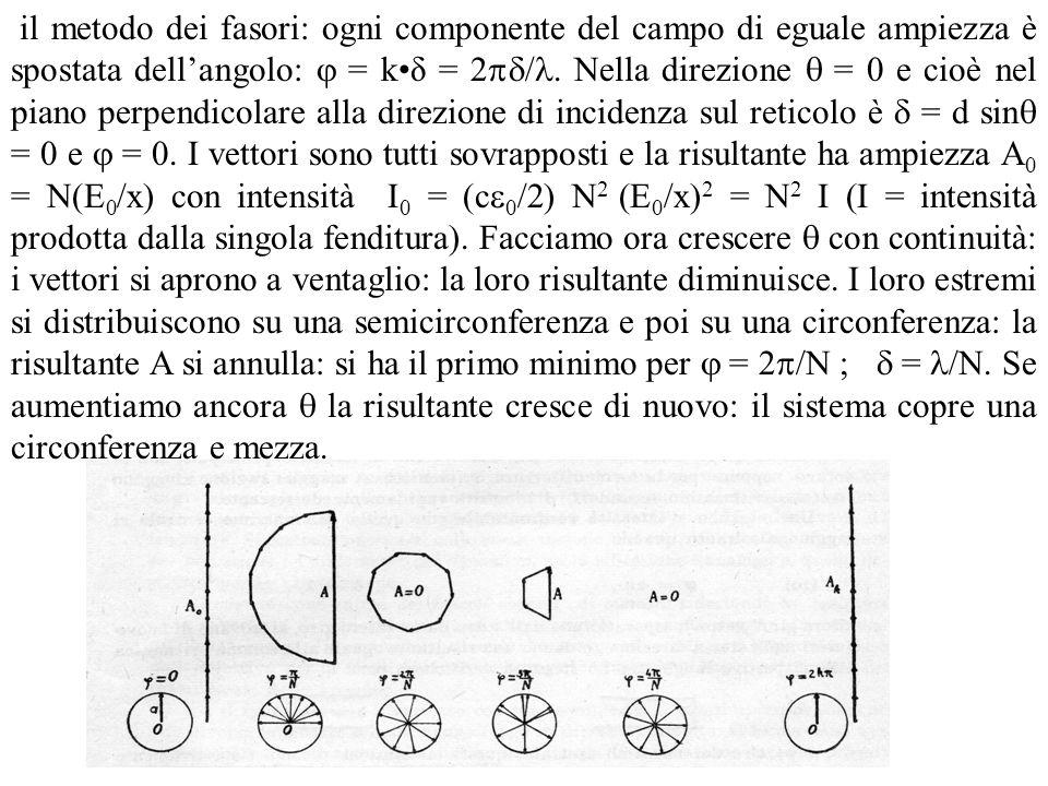 Nuovo zero quando i vettori si distribuiscono su due circonferenze, poi su tre ecc.