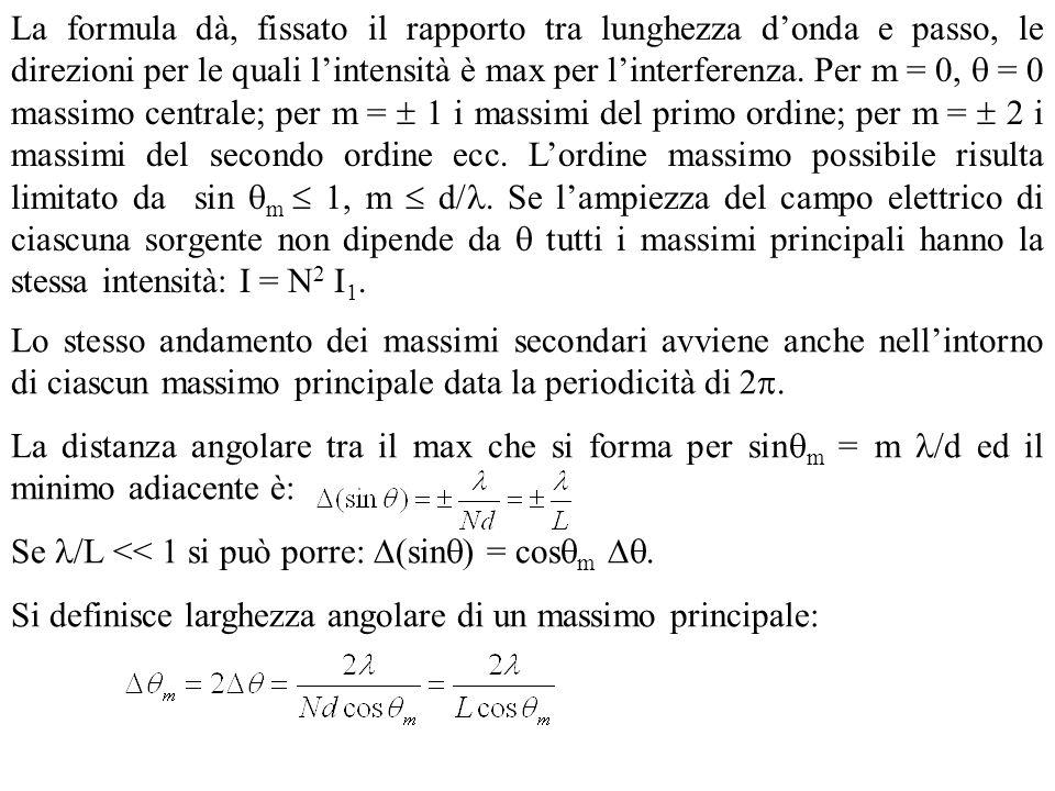 A parità di passo d più largo è il reticolo maggiore è N e più stretti sono i massimi principali.