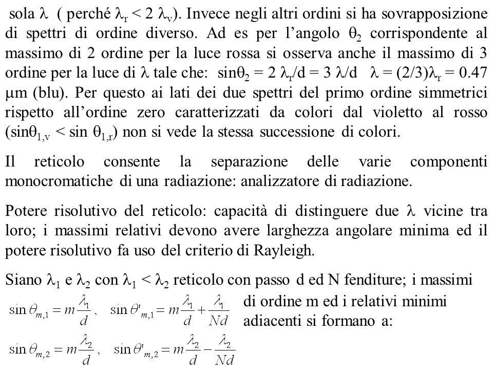 Due lunghezze donda saranno risolvibili quando il max di una coincide con il min della seconda: Dato che 1 2 se = 2 - 1 si ottiene: m = /N: si definisce potere risolvente del reticolo allordine m: R = / = mN la quale esprime la minima differenza risolvibile.