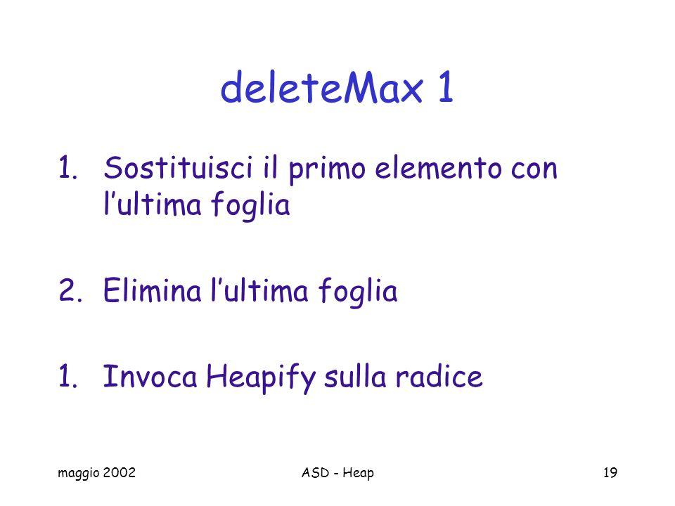 maggio 2002ASD - Heap19 deleteMax 1 1.Sostituisci il primo elemento con lultima foglia 2.Elimina lultima foglia 1.Invoca Heapify sulla radice
