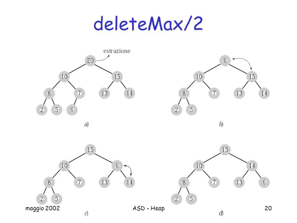 maggio 2002ASD - Heap20 deleteMax/2