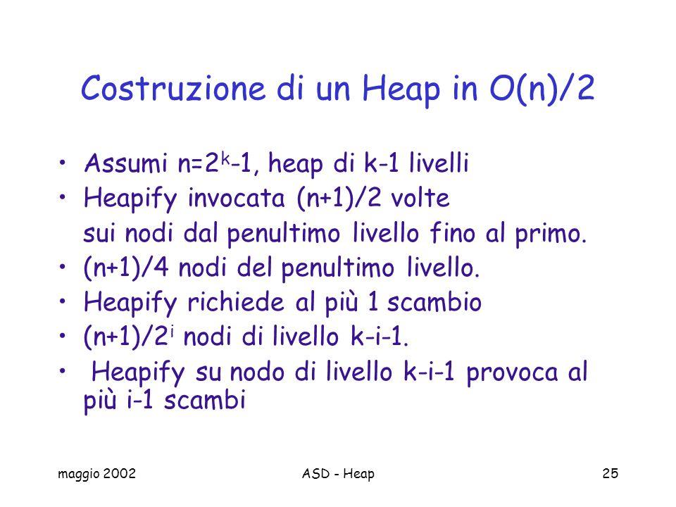 maggio 2002ASD - Heap25 Costruzione di un Heap in O(n)/2 Assumi n=2 k -1, heap di k-1 livelli Heapify invocata (n+1)/2 volte sui nodi dal penultimo li