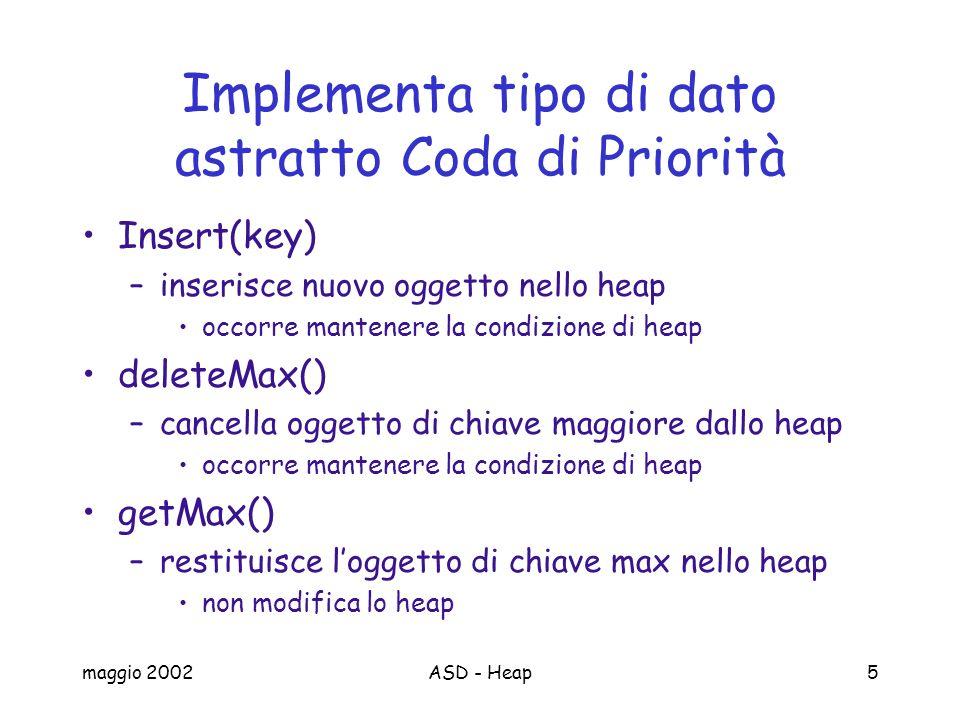 maggio 2002ASD - Heap5 Implementa tipo di dato astratto Coda di Priorità Insert(key) –inserisce nuovo oggetto nello heap occorre mantenere la condizio