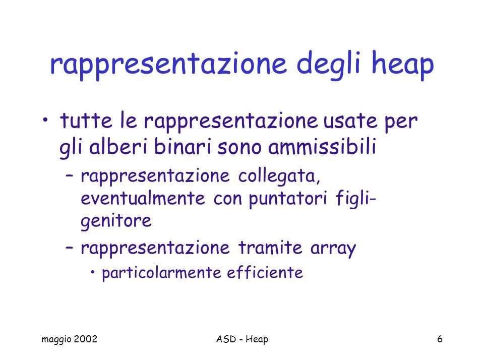 maggio 2002ASD - Heap6 rappresentazione degli heap tutte le rappresentazione usate per gli alberi binari sono ammissibili –rappresentazione collegata,