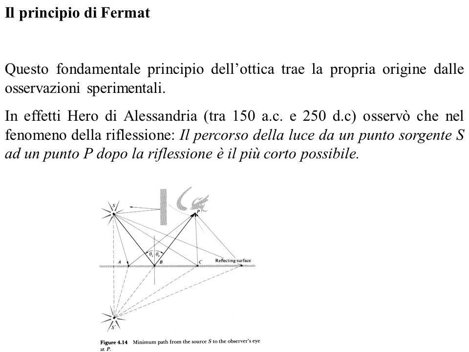 Il principio di Fermat Questo fondamentale principio dellottica trae la propria origine dalle osservazioni sperimentali. In effetti Hero di Alessandri