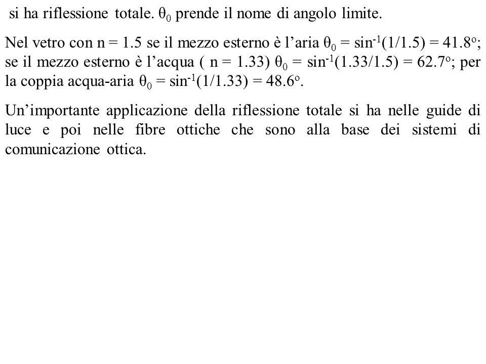 si ha riflessione totale. θ 0 prende il nome di angolo limite. Nel vetro con n = 1.5 se il mezzo esterno è laria θ 0 = sin -1 (1/1.5) = 41.8 o ; se il