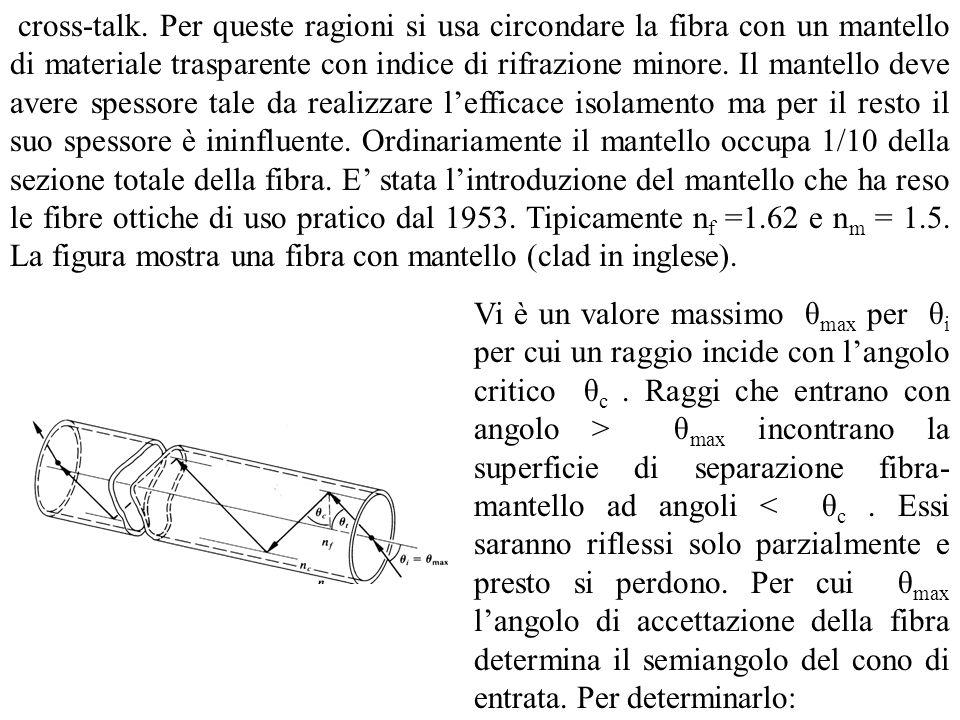 cross-talk. Per queste ragioni si usa circondare la fibra con un mantello di materiale trasparente con indice di rifrazione minore. Il mantello deve a