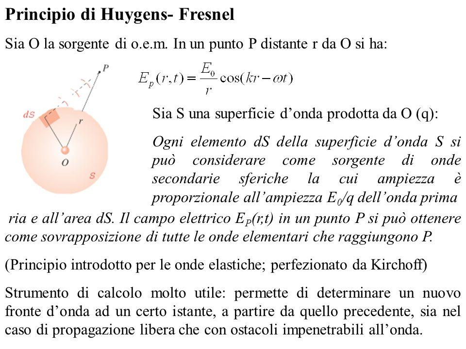 Principio di Huygens- Fresnel Sia O la sorgente di o.e.m. In un punto P distante r da O si ha: Sia S una superficie donda prodotta da O (q): Ogni elem