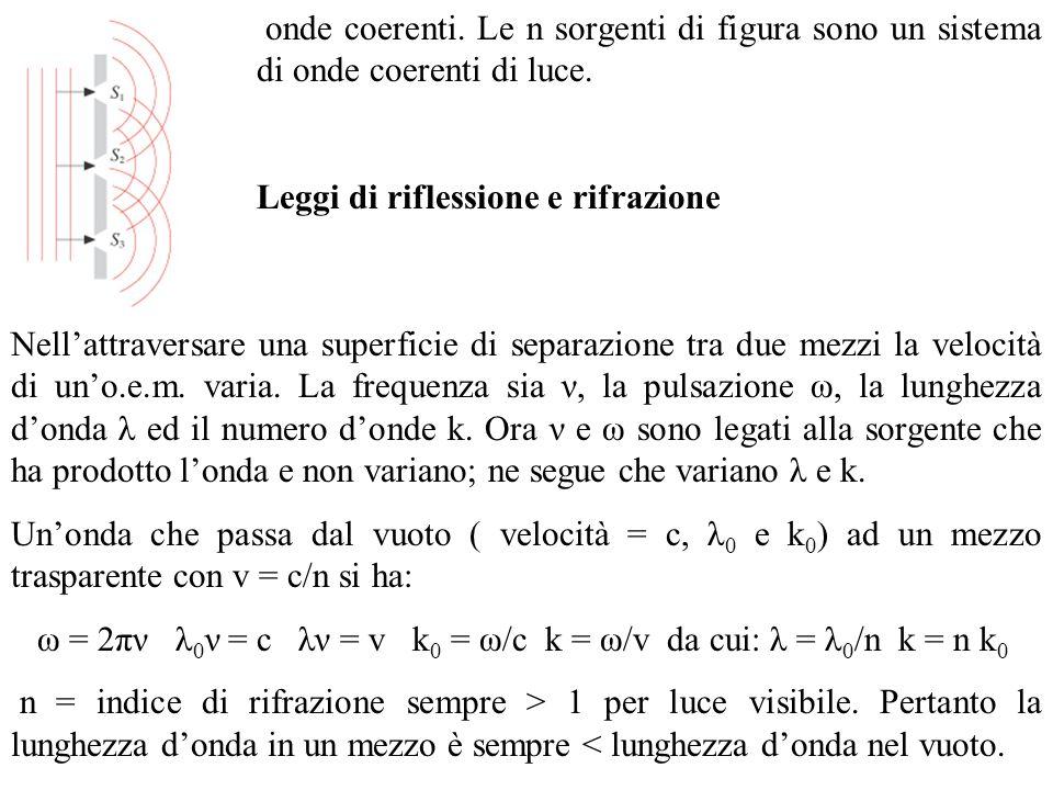 onde coerenti. Le n sorgenti di figura sono un sistema di onde coerenti di luce. Leggi di riflessione e rifrazione Nellattraversare una superficie di