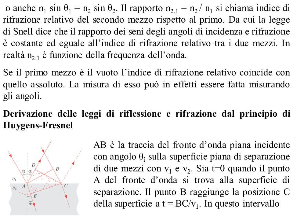 o anche n 1 sin θ 1 = n 2 sin θ 2. Il rapporto n 2,1 = n 2 / n 1 si chiama indice di rifrazione relativo del secondo mezzo rispetto al primo. Da cui l